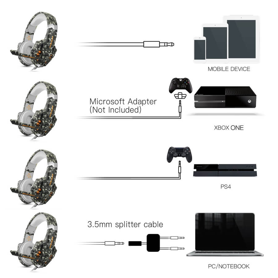 headset ps4 adapter